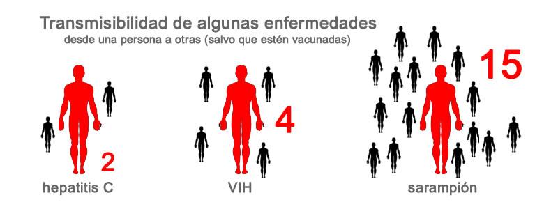 En octubre habrá vacunación infantil masiva en Chile por sarampión