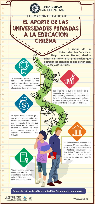 Formacion de Calidad El aporte de las Universidades Privadas a la Educación Chilena