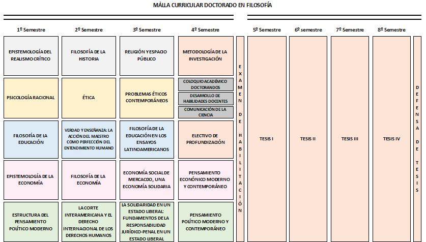 malla-doc-fil-2