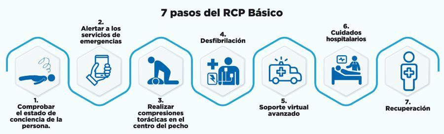 info_salud_digital 900x250
