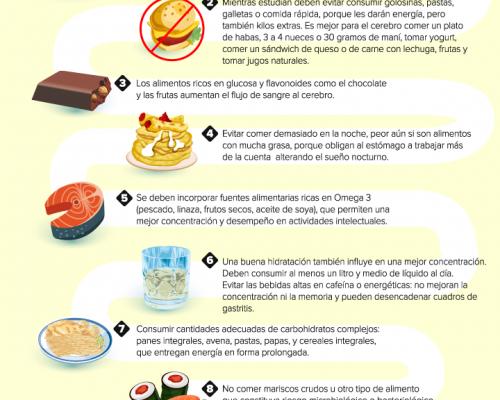 Alimentos PSU