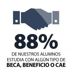 88 por ciento estudia con algun tipo de beneficio