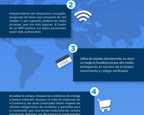infografia-cyber-day