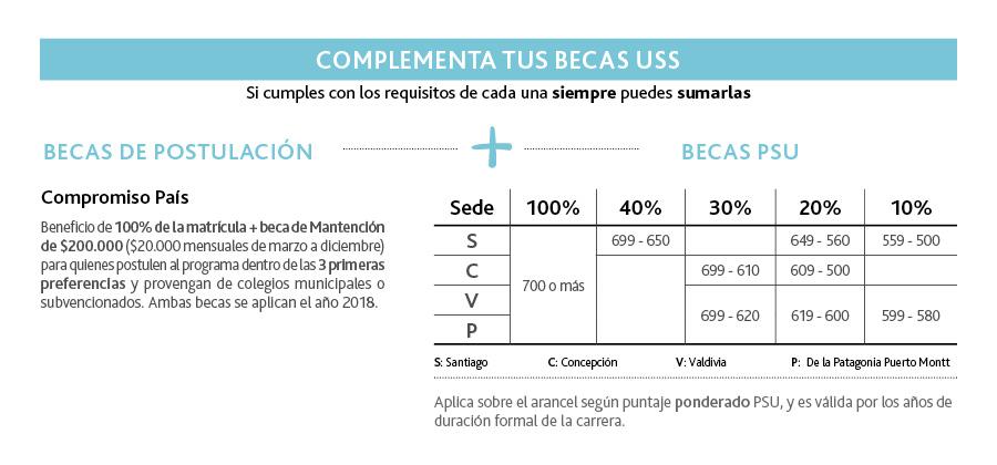 BECAS_DERECHO_web
