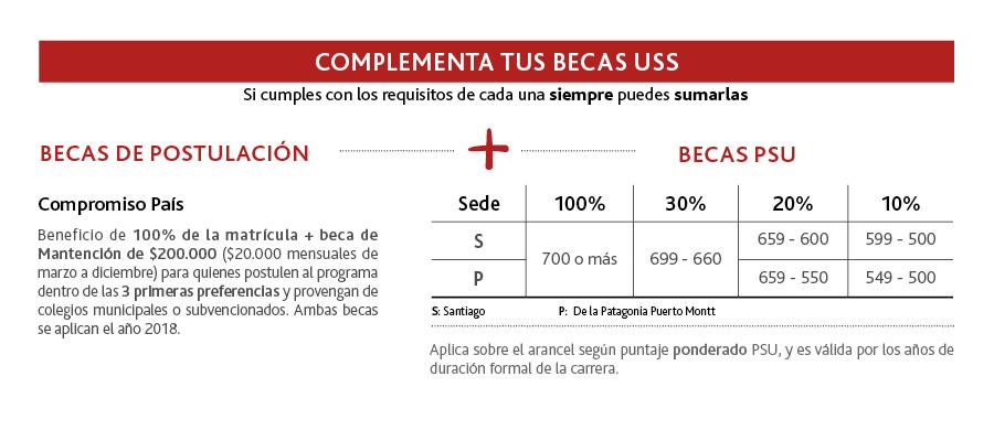 Becas_FUGA