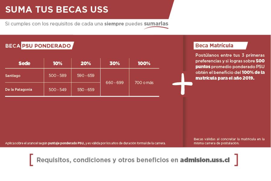 becas_expedicionesyecoturismo