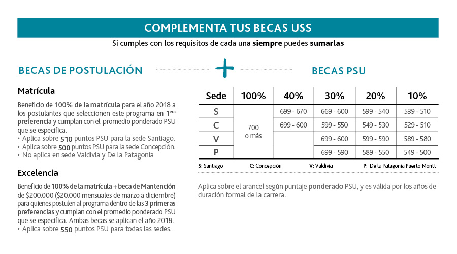 Becas_NyD