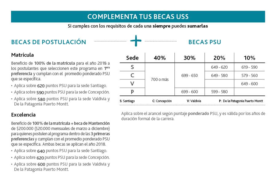 BECAS ENFERMERIA_web