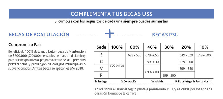 BECAS_ING-INDUSTRIAL_web