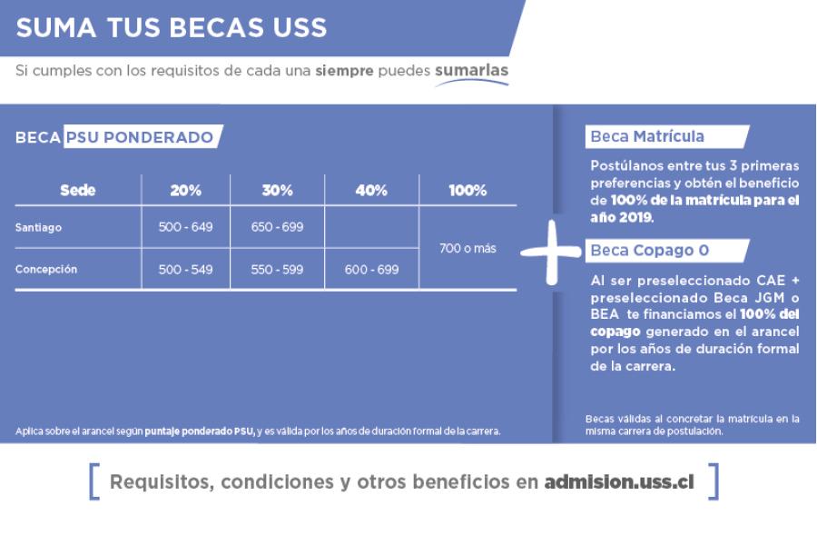 becas_ingen-civil
