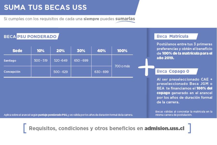 becas_ingen-civilplancomun