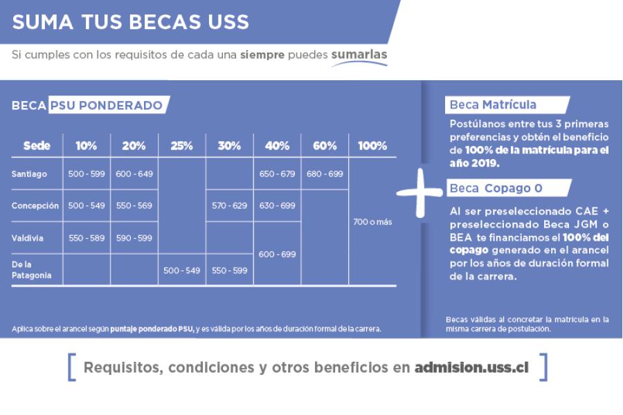 becas_ingen-industrial