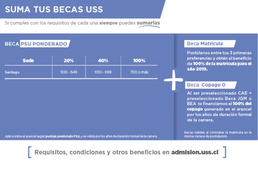 becas_ingen-informatica