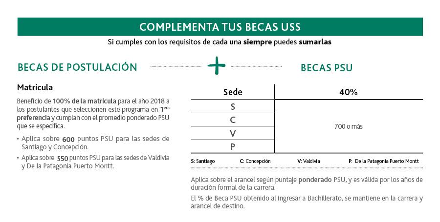 Becas_Bachillerato