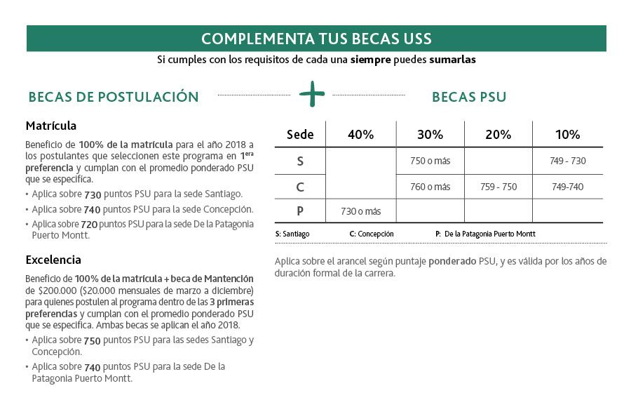 BECAS _MEDICINA_web