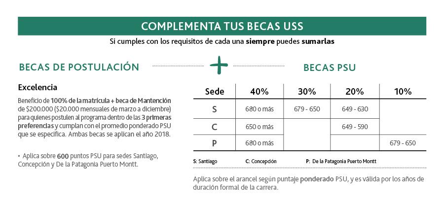 BECAS_OBSTETRICIA_web