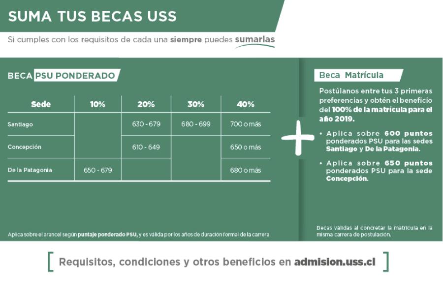 becas_obstetricia