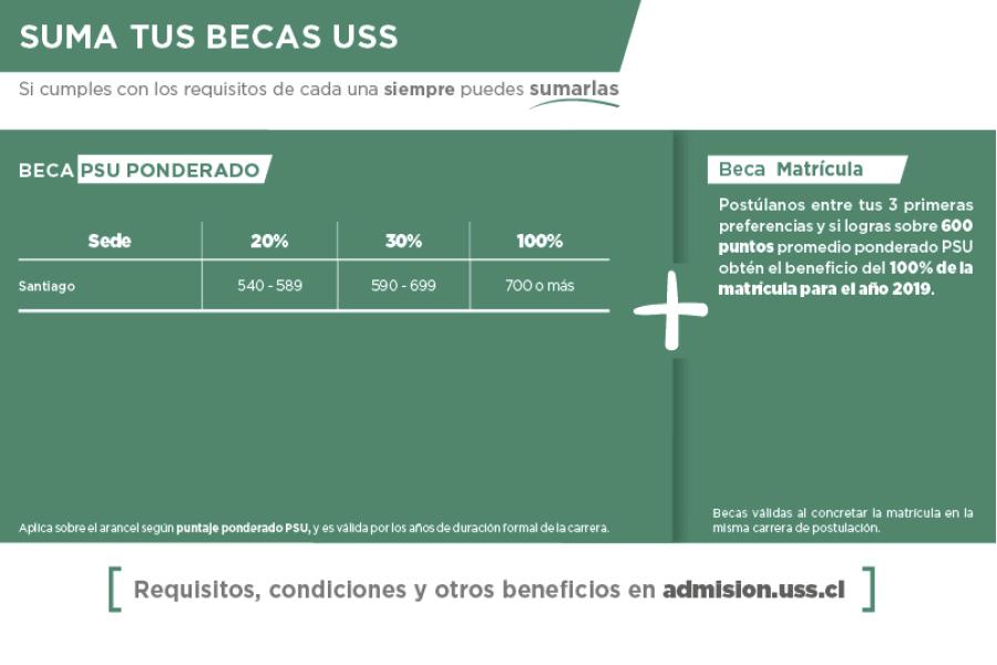 becas_bioquimica