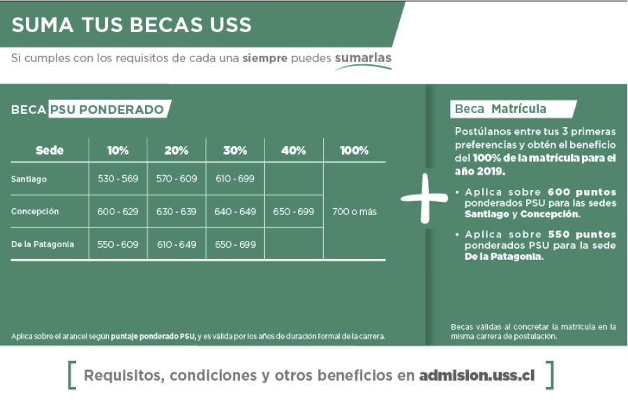 becas_quimyfarmacia