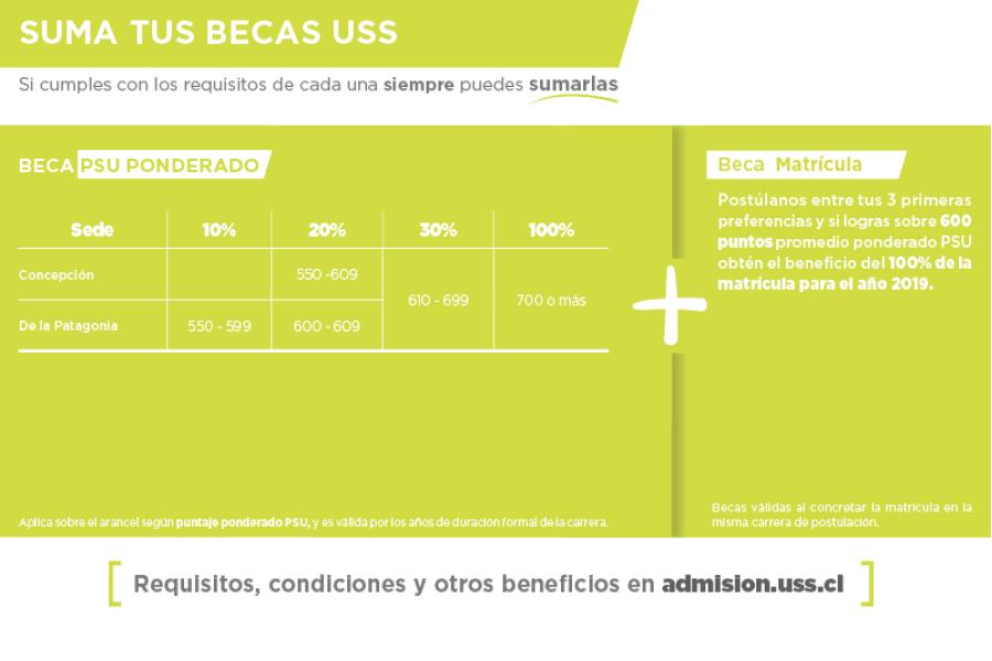 becas_medicinaveterinaria