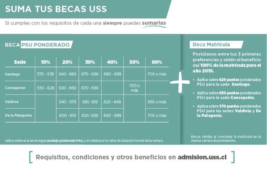 becas_odontologia