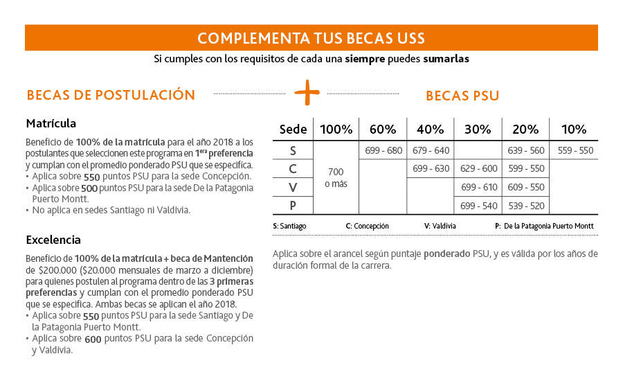 BECAS PSICOLOGIA_web