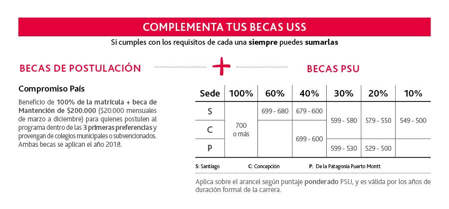 BECAS ARQUITECTURA_web