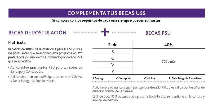 BECAS_BACHILLERATO CS_web