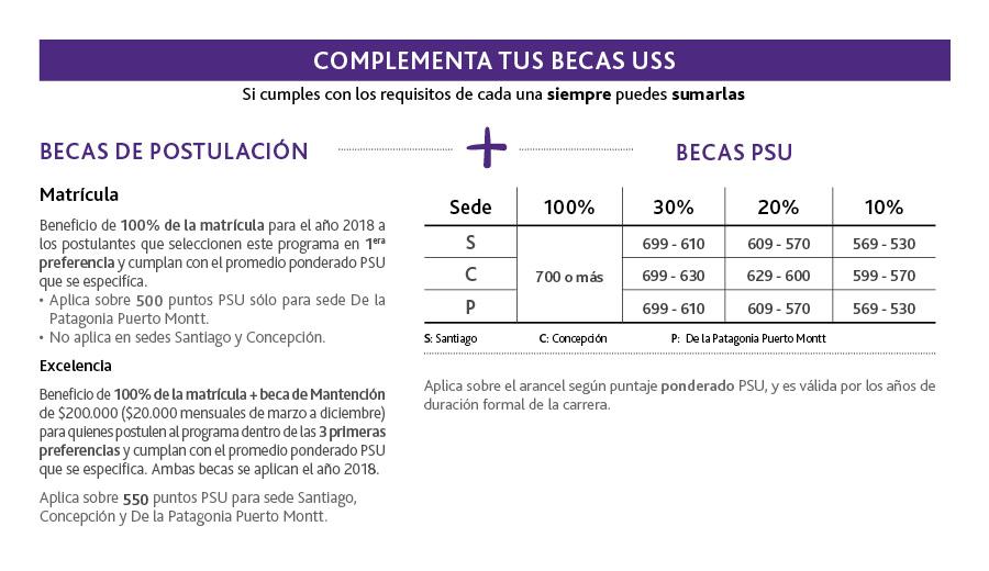 BECAS_QUIMICA Y FARM_web