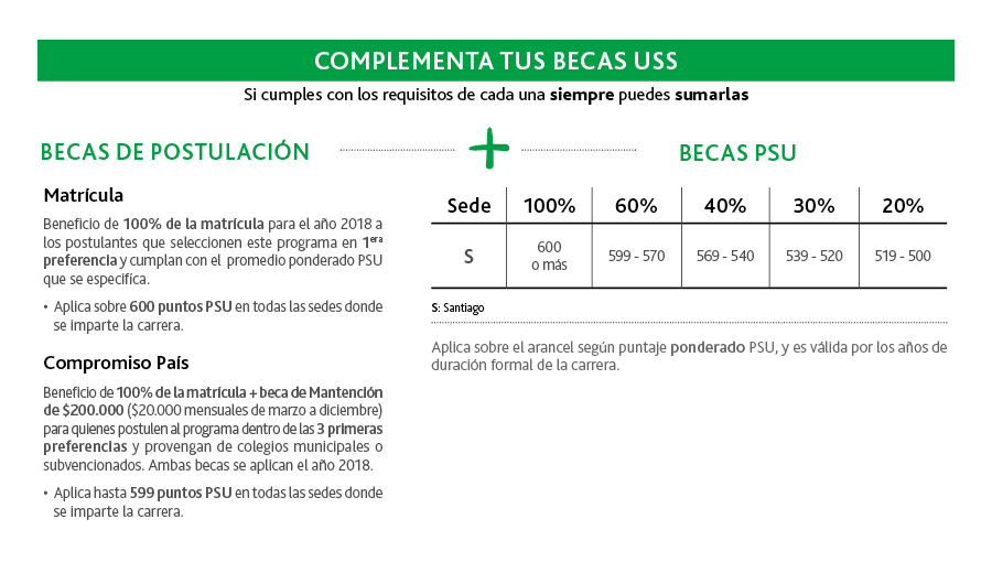 BECAS_basica-matematica_web