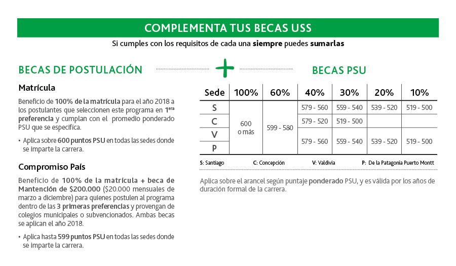 BECAS_diferencial_web