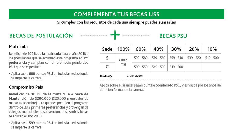 BECAS_edu-fisica_web