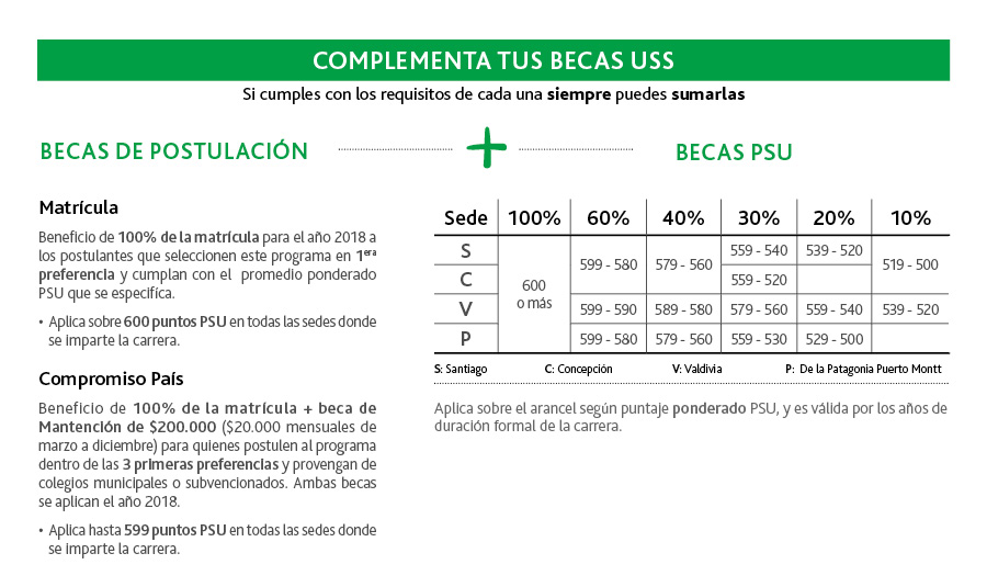 BECAS_media-ingles_web