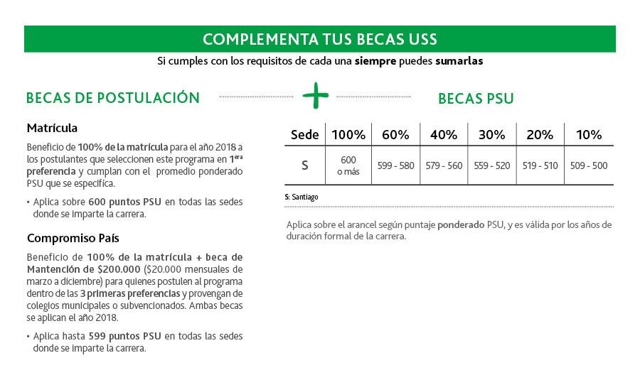 BECAS_media-lenguaje_web