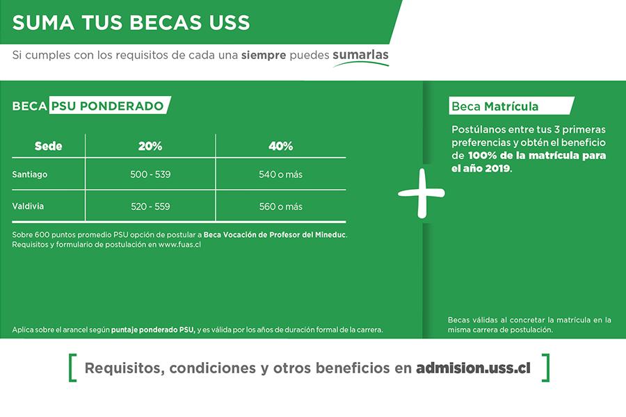 Becas-Educacion-Basica-Matematica