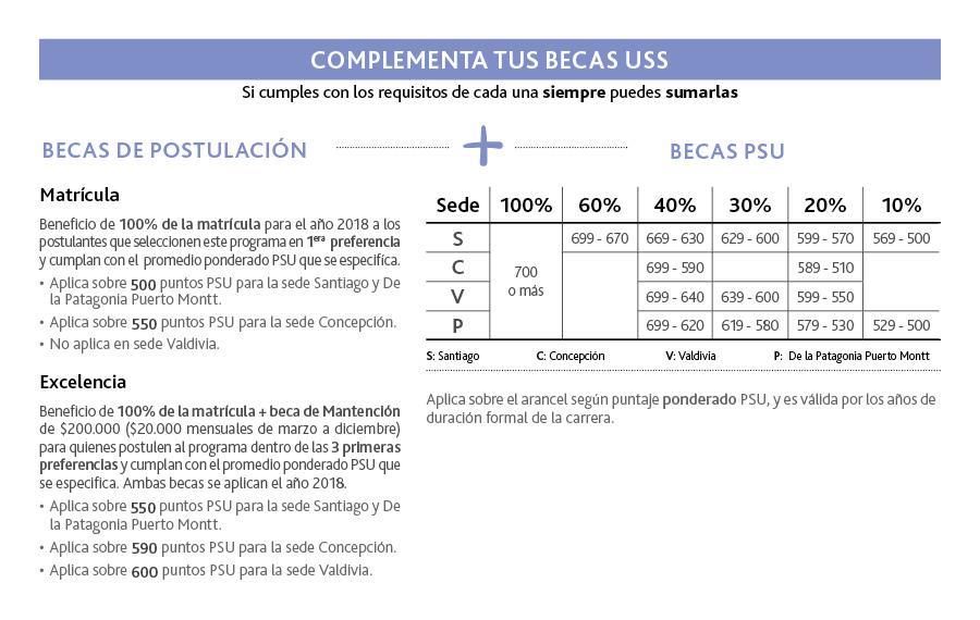 BECAS_FONOAUDIOLOGIA_web