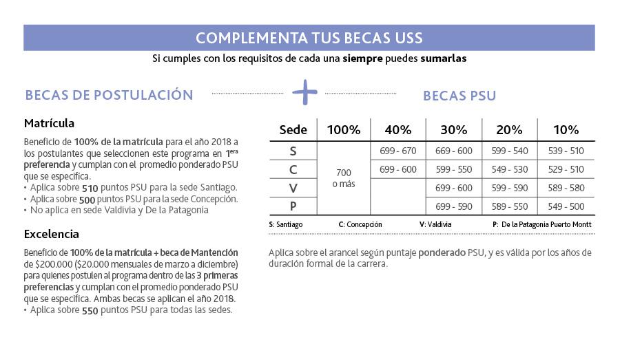 BECAS_NUTRICIONYDIET_web