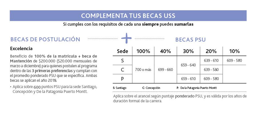 BECAS_TECNOLOGIAMEDICA_web