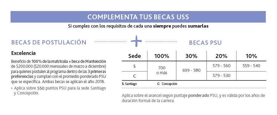 BECAS_TERAPIAOCUPACIONAL_web